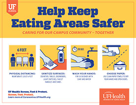 Example of Eating Areas Safety sign