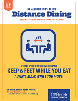 Distance Dining Example